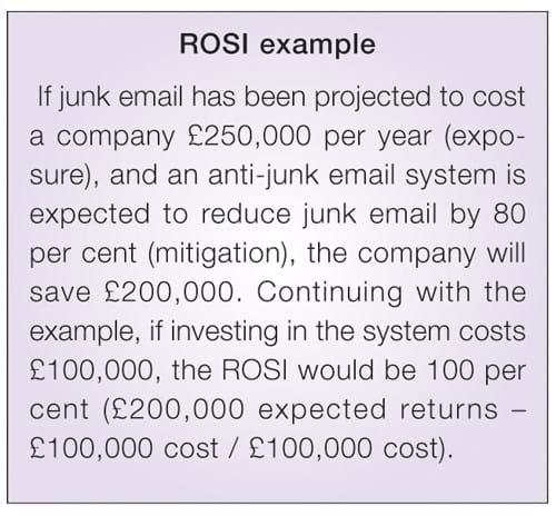 ROSI example