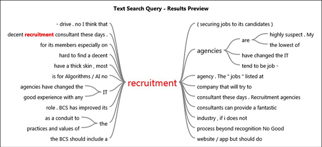Recruitment Agency Behaviour Word Tree (2)