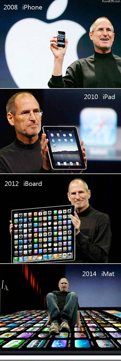 Apple's Technology Progression