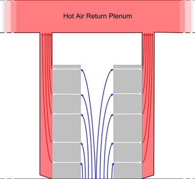 A conceptual view of chimneys attached to the rear of racks