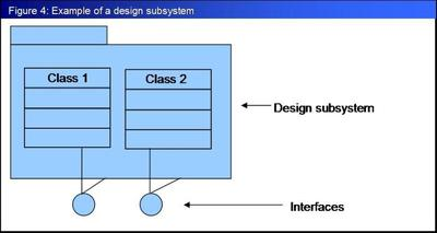 Example of a design subsystem