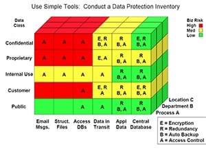 Data Inventory Diagram